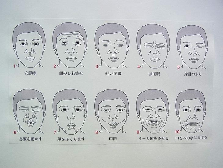 40点法(柳原法)評価する10種の表情